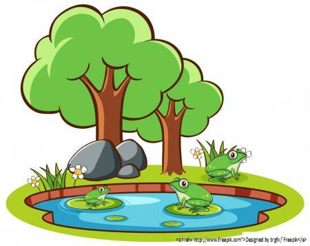 Piątek 03.04.2020 Temat dnia: Wiosna lubi zielone